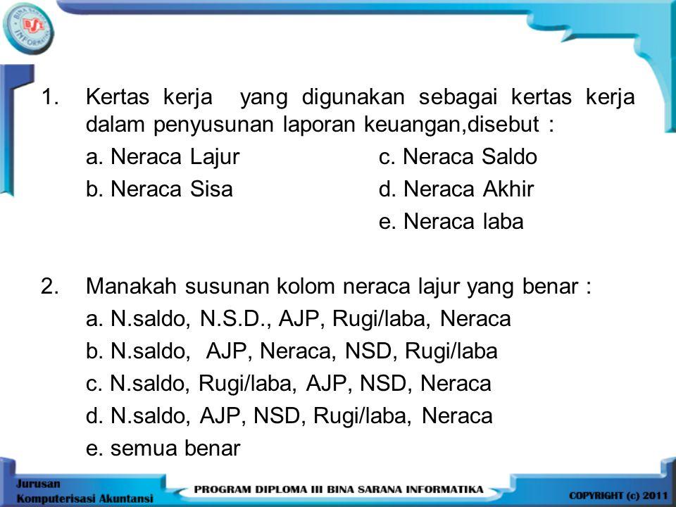 1.Kertas kerja yang digunakan sebagai kertas kerja dalam penyusunan laporan keuangan,disebut : a. Neraca Lajurc. Neraca Saldo b. Neraca Sisad. Neraca