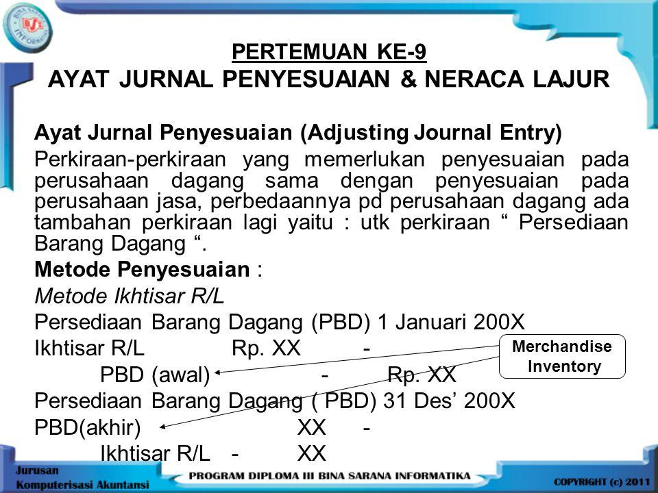 PERTEMUAN KE-9 AYAT JURNAL PENYESUAIAN & NERACA LAJUR Ayat Jurnal Penyesuaian (Adjusting Journal Entry) Perkiraan-perkiraan yang memerlukan penyesuaia