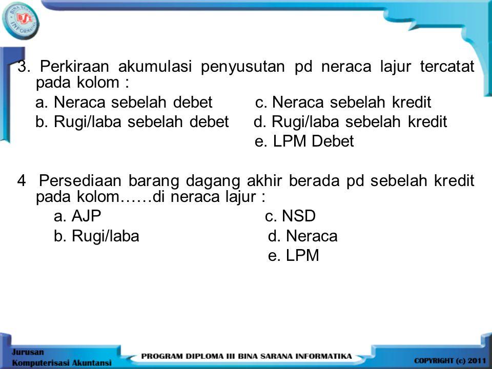 3. Perkiraan akumulasi penyusutan pd neraca lajur tercatat pada kolom : a. Neraca sebelah debet c. Neraca sebelah kredit b. Rugi/laba sebelah debet d.