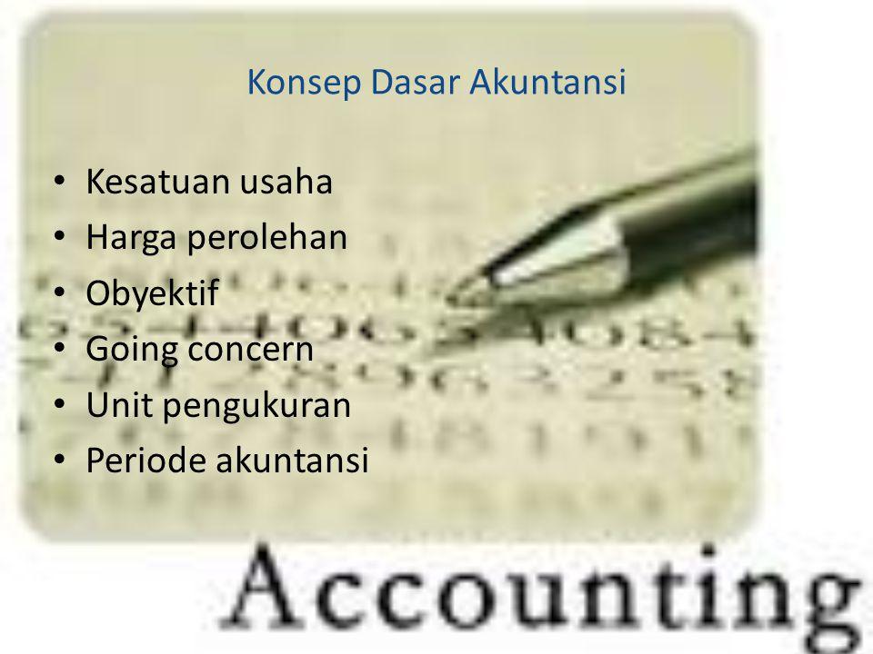 Konsep Dasar Akuntansi Kesatuan usaha Harga perolehan Obyektif Going concern Unit pengukuran Periode akuntansi