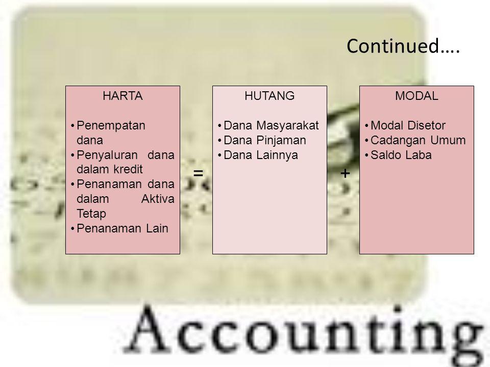 Continued…. HARTA Penempatan dana Penyaluran dana dalam kredit Penanaman dana dalam Aktiva Tetap Penanaman Lain HUTANG Dana Masyarakat Dana Pinjaman D