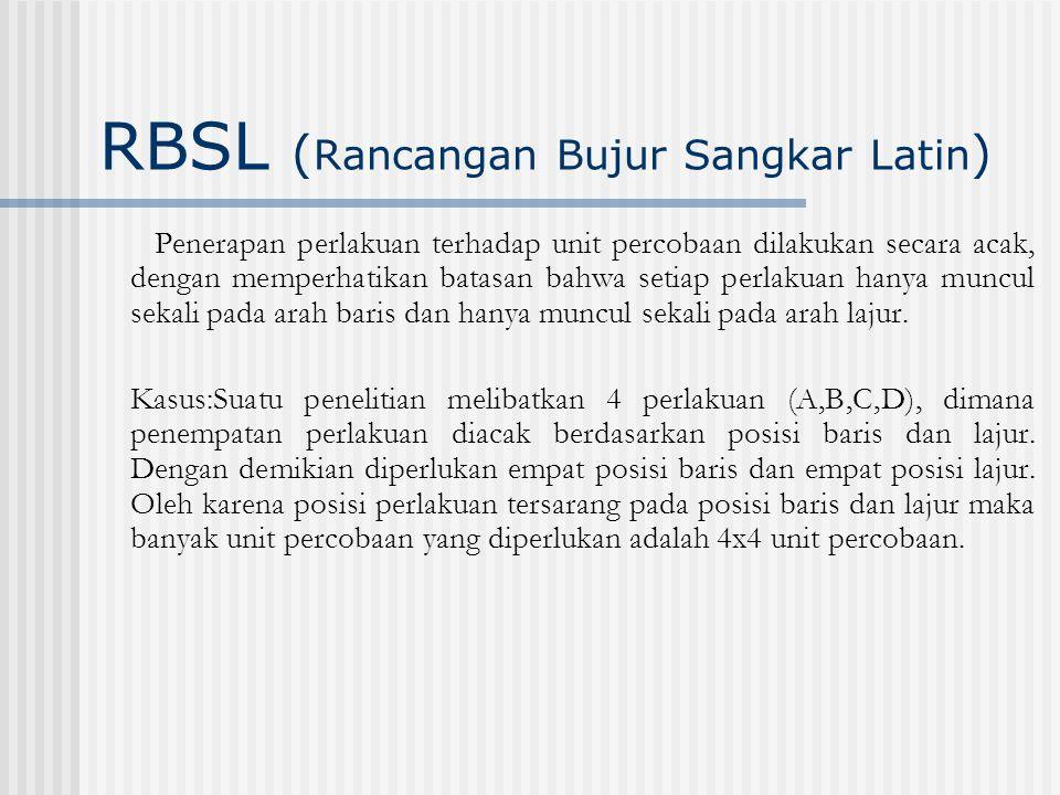 RBSL ( Rancangan Bujur Sangkar Latin ) Penerapan perlakuan terhadap unit percobaan dilakukan secara acak, dengan memperhatikan batasan bahwa setiap pe