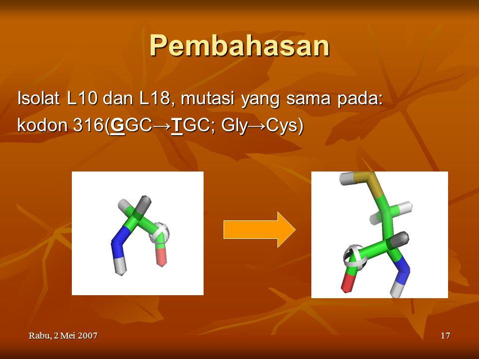 Rabu, 2 Mei 200717 Pembahasan Isolat L10 dan L18, mutasi yang sama pada: kodon 316(GGC→TGC; Gly→Cys)