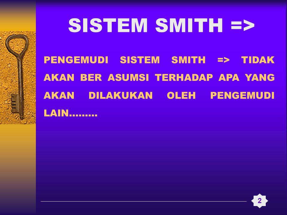 PENGEMUDI SISTEM SMITH => TIDAK AKAN BER ASUMSI TERHADAP APA YANG AKAN DILAKUKAN OLEH PENGEMUDI LAIN……… 2 SISTEM SMITH =>