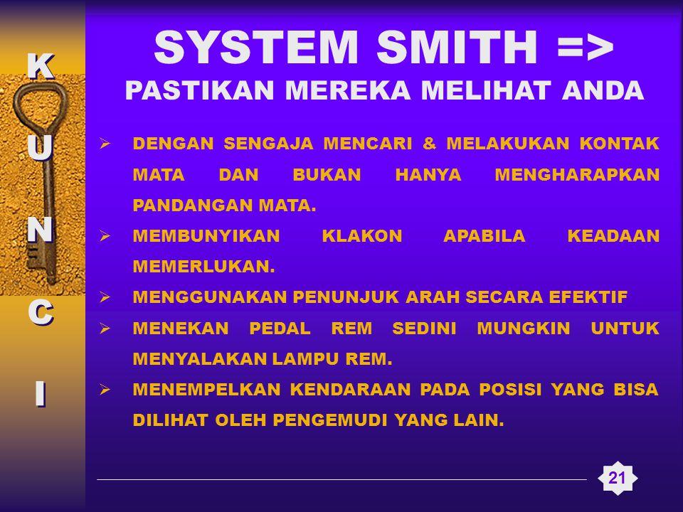 PASTIKAN MEREKA MELIHAT ANDA 21 SYSTEM SMITH => KUNCIKUNCI KUNCIKUNCI  DENGAN SENGAJA MENCARI & MELAKUKAN KONTAK MATA DAN BUKAN HANYA MENGHARAPKAN PA