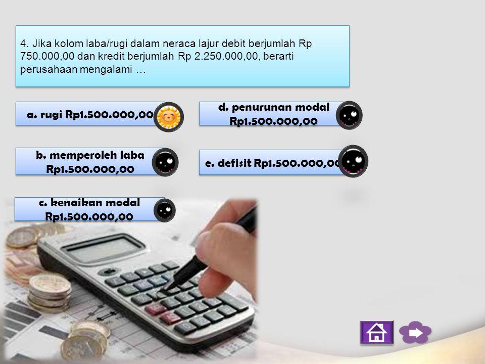 Sewa dibayar di muka Rp 360.000,00. Sewa tersebut dibayar tanggal 1 Oktober, untuk sewa selama satu tahun, maka jurnal penyesuaian per 31 Desember ada