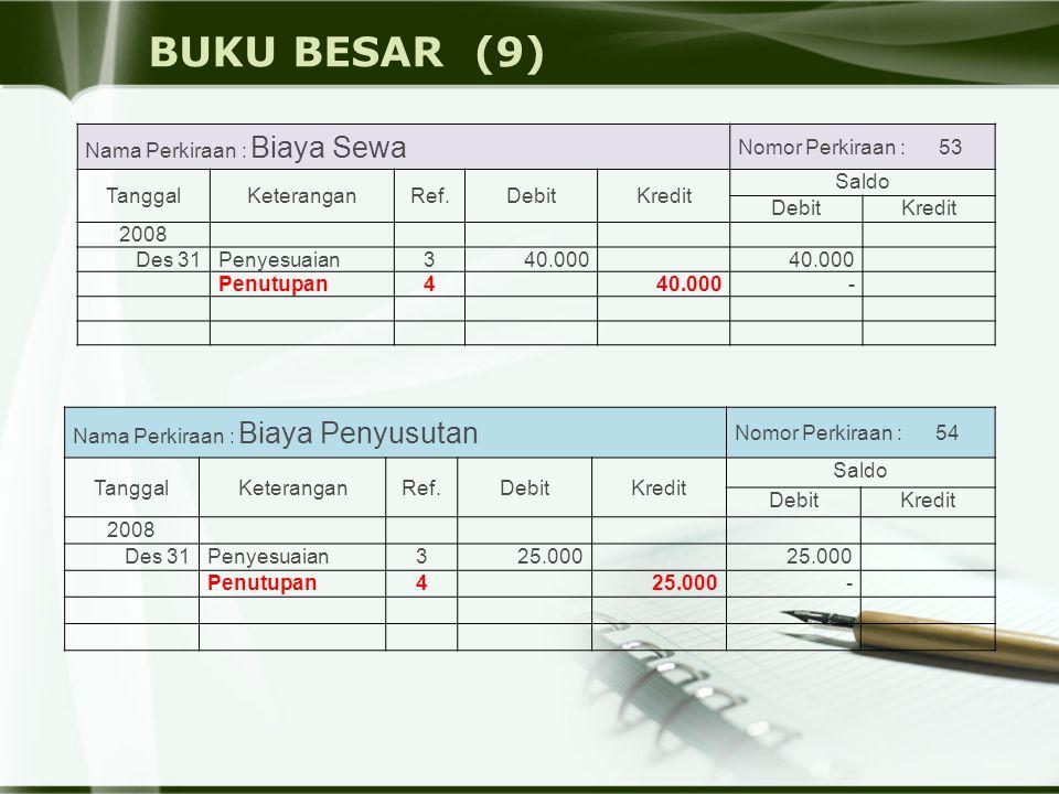 BUKU BESAR (9) Nama Perkiraan : Biaya Sewa Nomor Perkiraan : 53 TanggalKeteranganRef.DebitKredit Saldo DebitKredit 2008 Des 31Penyesuaian340.000 Penut