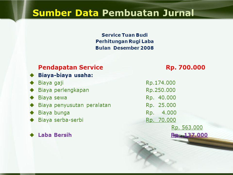 Sumber Data Pembuatan Jurnal Service Tuan Budi Perhitungan Rugi Laba Bulan Desember 2008 Pendapatan Service Rp. 700.000  Biaya-biaya usaha:  Biaya g