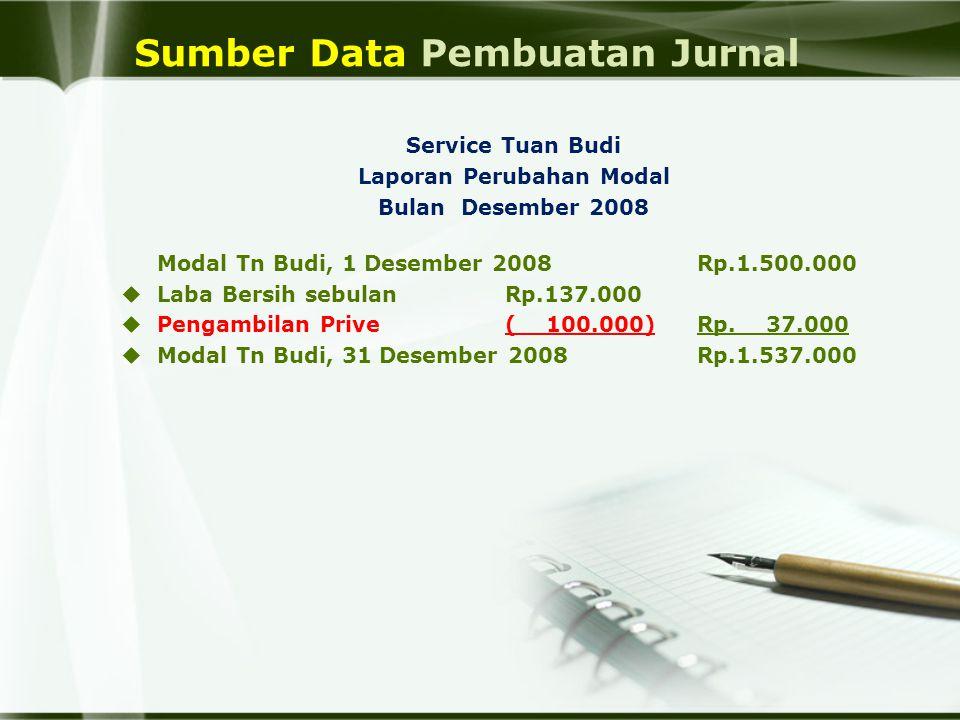 Sumber Data Pembuatan Jurnal Service Tuan Budi Laporan Perubahan Modal Bulan Desember 2008 Modal Tn Budi, 1 Desember 2008Rp.1.500.000  Laba Bersih se