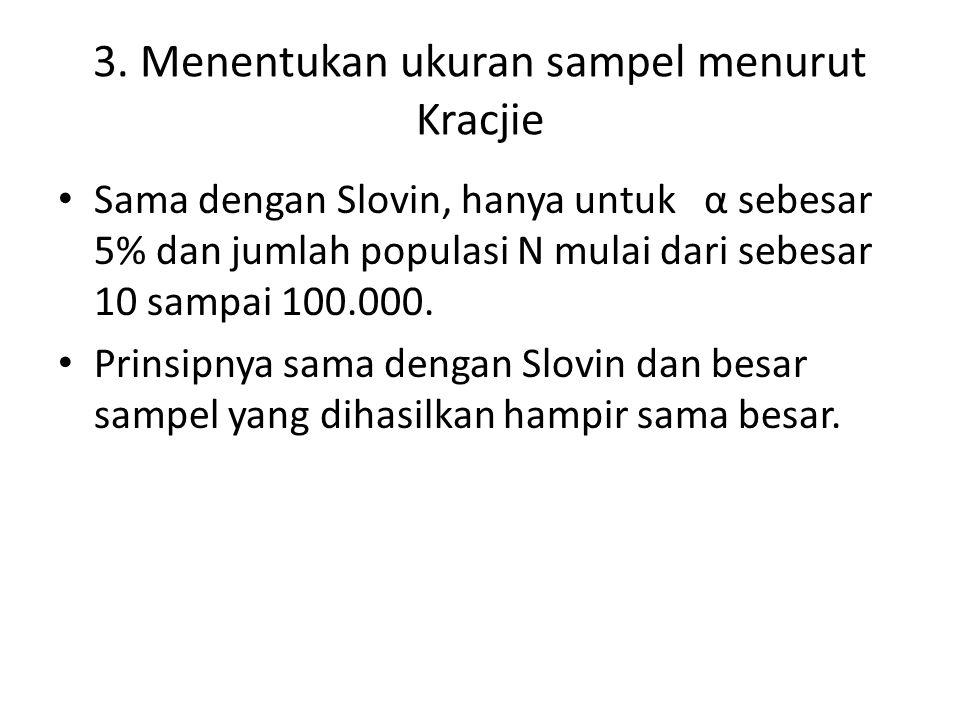 3. Menentukan ukuran sampel menurut Kracjie Sama dengan Slovin, hanya untuk α sebesar 5% dan jumlah populasi N mulai dari sebesar 10 sampai 100.000. P