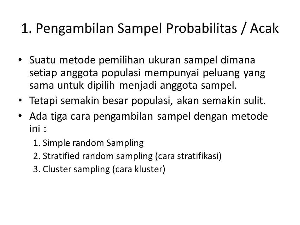 1. Pengambilan Sampel Probabilitas / Acak Suatu metode pemilihan ukuran sampel dimana setiap anggota populasi mempunyai peluang yang sama untuk dipili