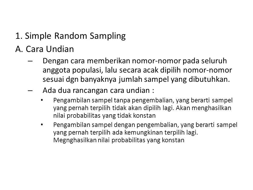 1. Simple Random Sampling A. Cara Undian – Dengan cara memberikan nomor-nomor pada seluruh anggota populasi, lalu secara acak dipilih nomor-nomor sesu