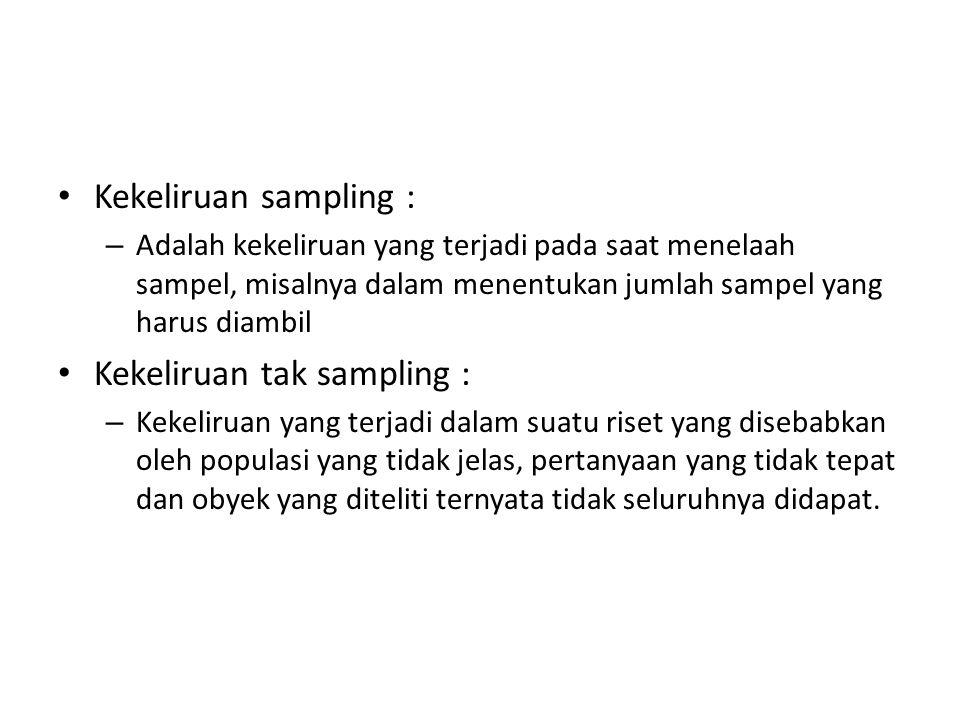 Kekeliruan sampling : – Adalah kekeliruan yang terjadi pada saat menelaah sampel, misalnya dalam menentukan jumlah sampel yang harus diambil Kekelirua