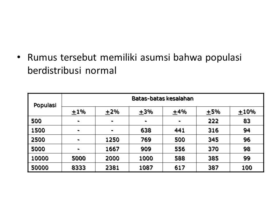 Rumus tersebut memiliki asumsi bahwa populasi berdistribusi normal Populasi Batas-batas kesalahan +1% +2% +3% +4% +5% +10% 500----22283 1500--63844131