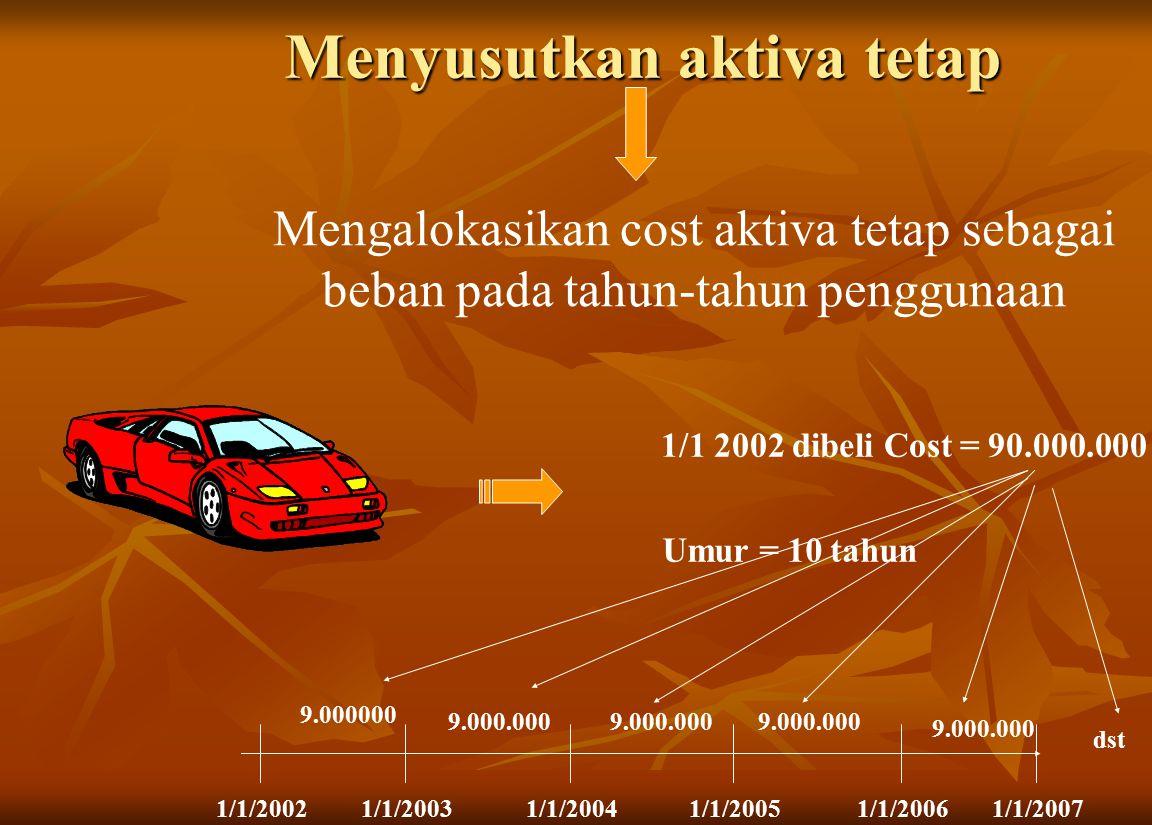 Menyusutkan aktiva tetap Mengalokasikan cost aktiva tetap sebagai beban pada tahun-tahun penggunaan 1/1 2002 dibeli Cost = 90.000.000 Umur = 10 tahun 1/1/20021/1/20031/1/20041/1/20051/1/20061/1/2007 9.000000 9.000.000 dst