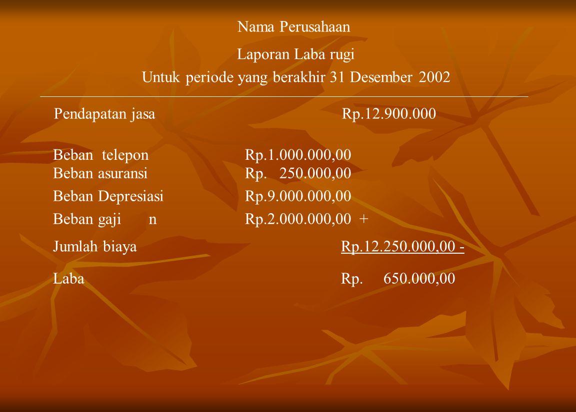 Pendapatan jasaRp.12.900.000 Nama Perusahaan Laporan Laba rugi Untuk periode yang berakhir 31 Desember 2002 Beban telepon Rp.1.000.000,00 Beban asuransiRp.