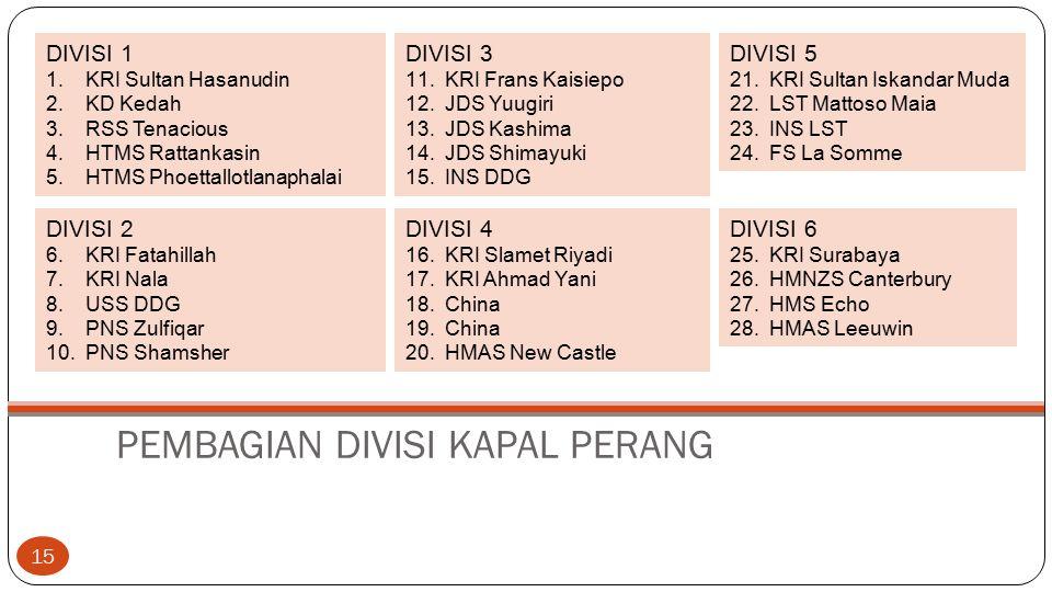 PEMBAGIAN DIVISI KAPAL PERANG DIVISI 1 1.KRI Sultan Hasanudin 2.KD Kedah 3.RSS Tenacious 4.HTMS Rattankasin 5.HTMS Phoettallotlanaphalai DIVISI 2 6.KR