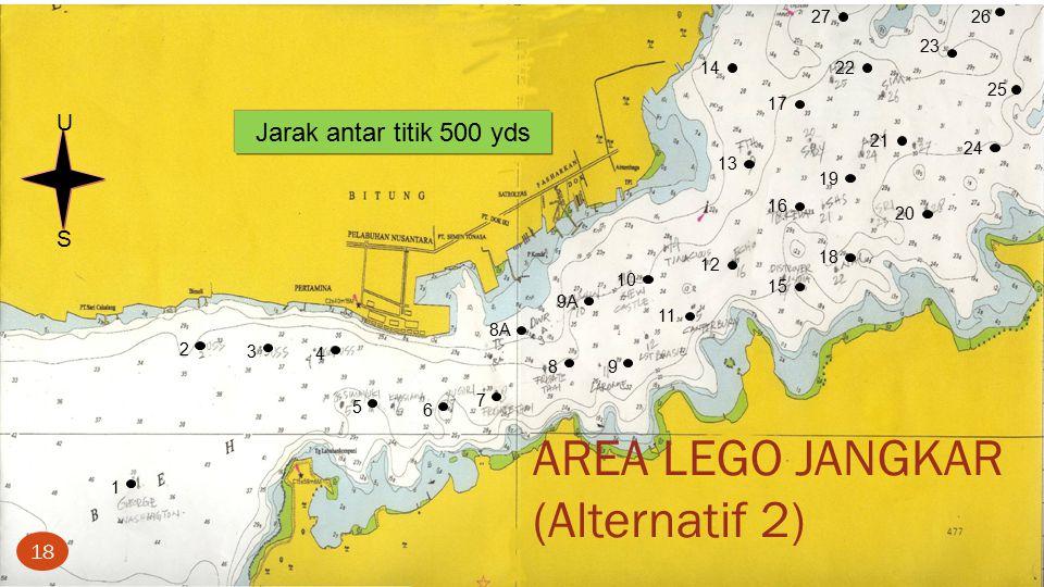7 1 2 3 4 5 6 7 89 8A 9A 10 11 12 13 14 15 16 17 18 19 20 21 22 23 24 25 26 U S 27 Jarak antar titik 500 yds AREA LEGO JANGKAR (Alternatif 2) 18
