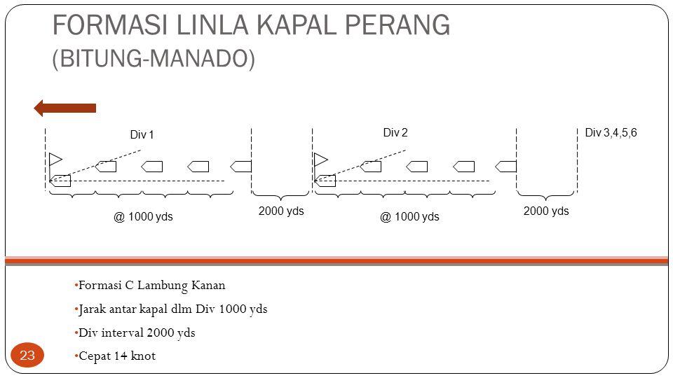 FORMASI LINLA KAPAL PERANG (BITUNG-MANADO) Formasi C Lambung Kanan Jarak antar kapal dlm Div 1000 yds Div interval 2000 yds Cepat 14 knot 23 @ 1000 yd