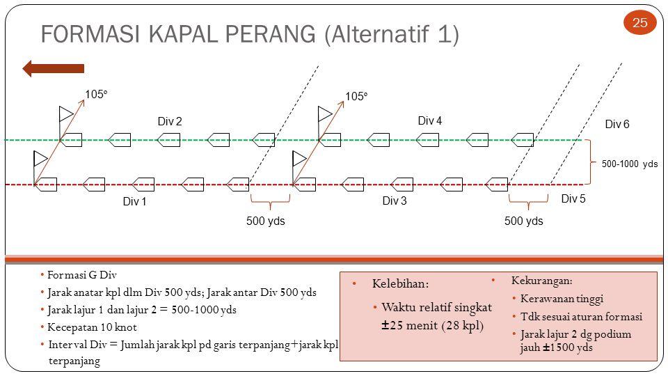 FORMASI KAPAL PERANG (Alternatif 1) Formasi G Div Jarak anatar kpl dlm Div 500 yds; Jarak antar Div 500 yds Jarak lajur 1 dan lajur 2 = 500-1000 yds K