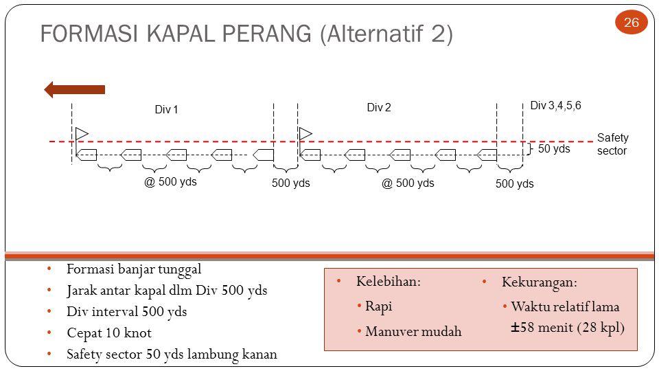FORMASI KAPAL PERANG (Alternatif 2) Div 1 Div 2 Div 3,4,5,6 @ 500 yds 500 yds@ 500 yds Formasi banjar tunggal Jarak antar kapal dlm Div 500 yds Div in