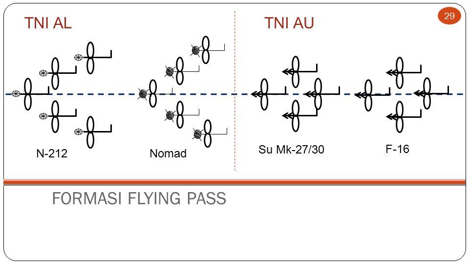 FORMASI FLYING PASS TNI AL N-212Nomad 29 Su Mk-27/30 F-16 TNI AU