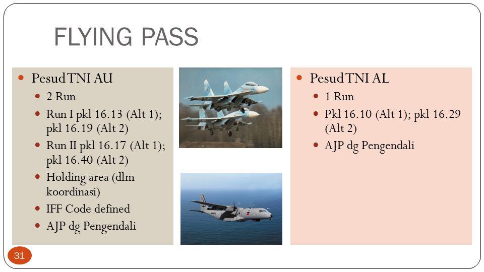 FLYING PASS Pesud TNI AU 2 Run Run I pkl 16.13 (Alt 1); pkl 16.19 (Alt 2) Run II pkl 16.17 (Alt 1); pkl 16.40 (Alt 2) Holding area (dlm koordinasi) IF