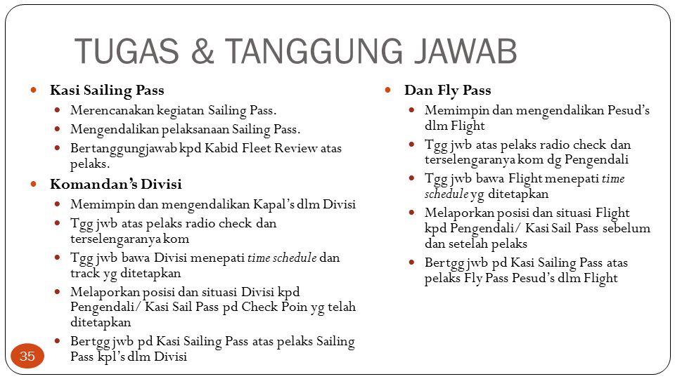 TUGAS & TANGGUNG JAWAB Kasi Sailing Pass Merencanakan kegiatan Sailing Pass. Mengendalikan pelaksanaan Sailing Pass. Bertanggungjawab kpd Kabid Fleet