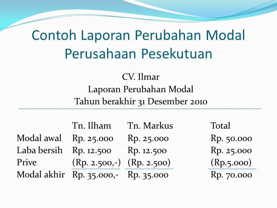 Contoh Laporan Perubahan Modal Perusahaan Pesekutuan CV. Ilmar Laporan Perubahan Modal Tahun berakhir 31 Desember 2010 Tn. IlhamTn. MarkusTotal Modal