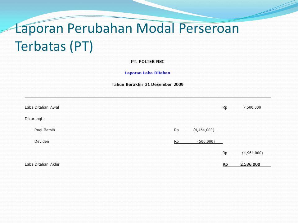 PT. POLTEK NSC Laporan Laba Ditahan Tahun Berakhir 31 Desember 2009 Laba Ditahan AwalRp 7,500,000 Dikurangi : Rugi BersihRp (4,464,000) DevidenRp (500
