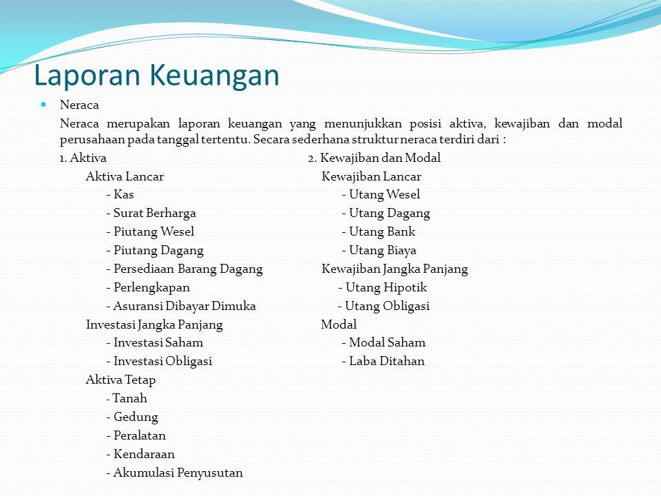 Laporan Keuangan Neraca Neraca merupakan laporan keuangan yang menunjukkan posisi aktiva, kewajiban dan modal perusahaan pada tanggal tertentu.