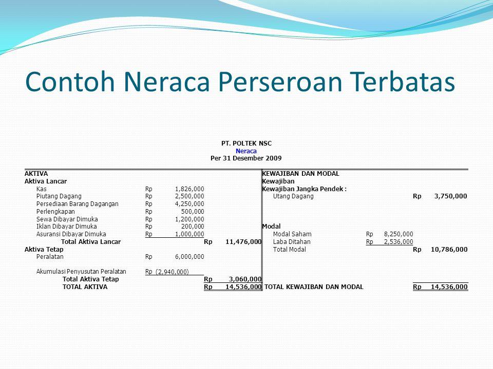 Contoh Neraca Perseroan Terbatas PT. POLTEK NSC Neraca Per 31 Desember 2009 AKTIVA KEWAJIBAN DAN MODAL Aktiva Lancar Kewajiban KasRp 1,826,000 Kewajib