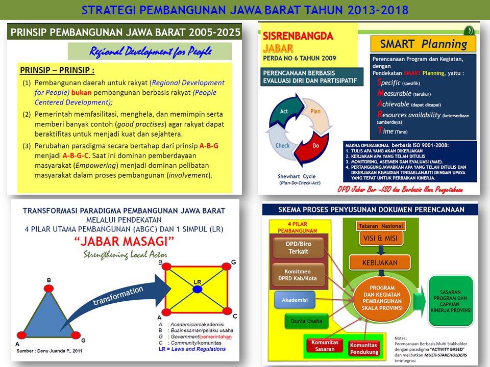 STRATEGI PEMBANGUNAN JAWA BARAT TAHUN 2013-2018