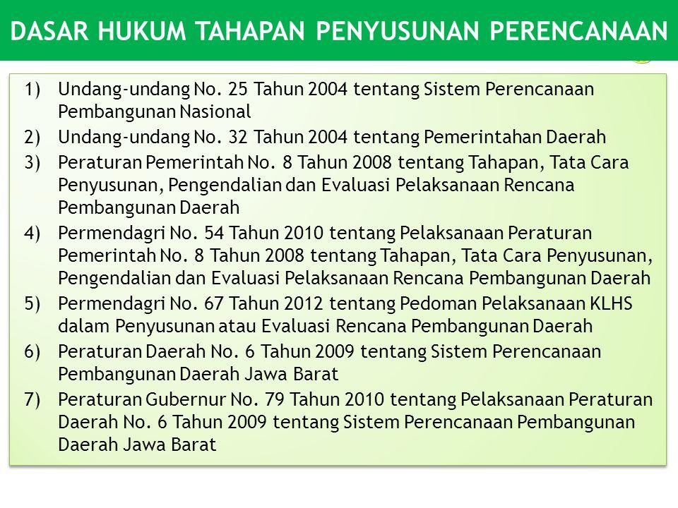 DASAR HUKUM TAHAPAN PENYUSUNAN PERENCANAAN 1)Undang-undang No. 25 Tahun 2004 tentang Sistem Perencanaan Pembangunan Nasional 2)Undang-undang No. 32 Ta