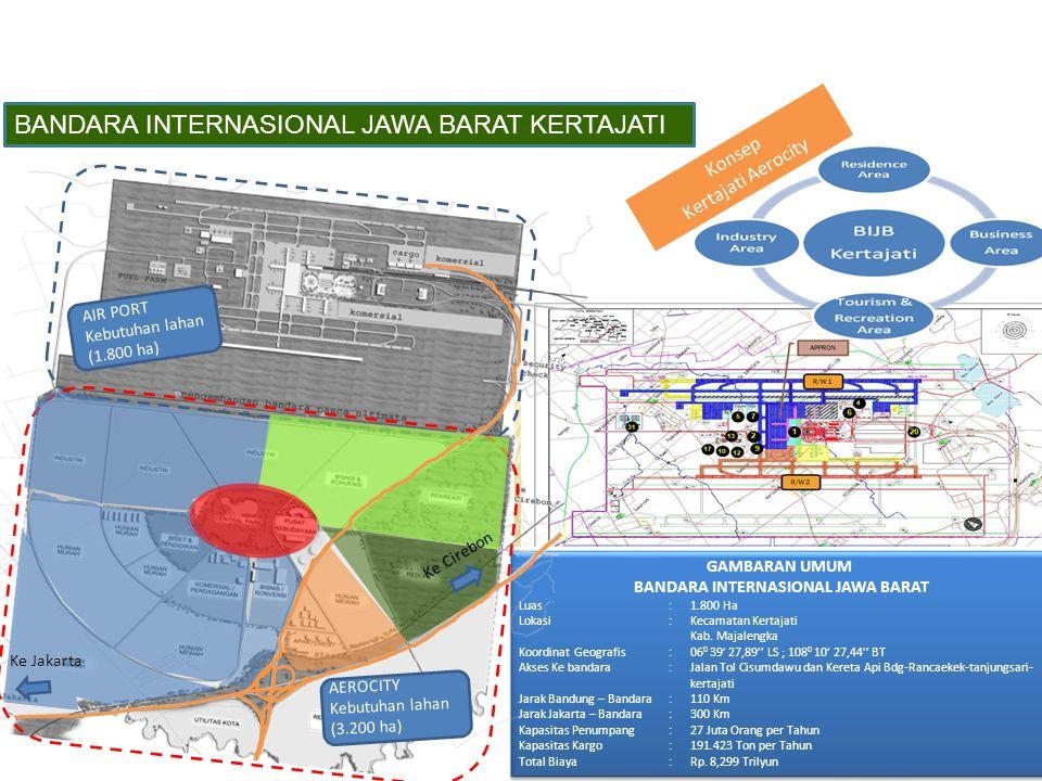 BANDARA INTERNASIONAL JAWA BARAT KERTAJATI GAMBARAN UMUM BANDARA INTERNASIONAL JAWA BARAT Luas: 1.800 Ha Lokasi: Kecamatan Kertajati Kab. Majalengka K