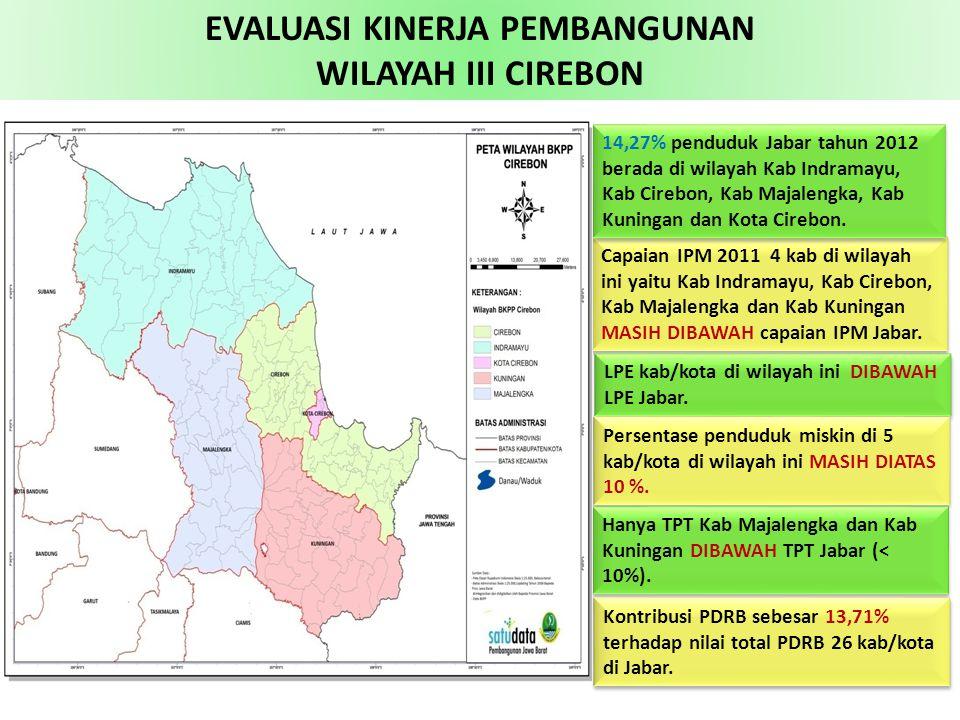Capaian IPM 2011 4 kab di wilayah ini yaitu Kab Indramayu, Kab Cirebon, Kab Majalengka dan Kab Kuningan MASIH DIBAWAH capaian IPM Jabar. LPE kab/kota