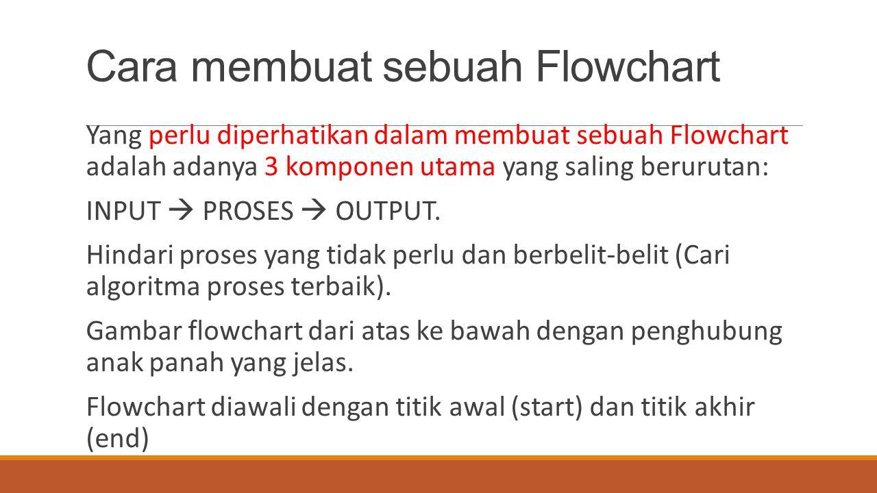 Cara membuat sebuah Flowchart Yang perlu diperhatikan dalam membuat sebuah Flowchart adalah adanya 3 komponen utama yang saling berurutan: INPUT  PRO