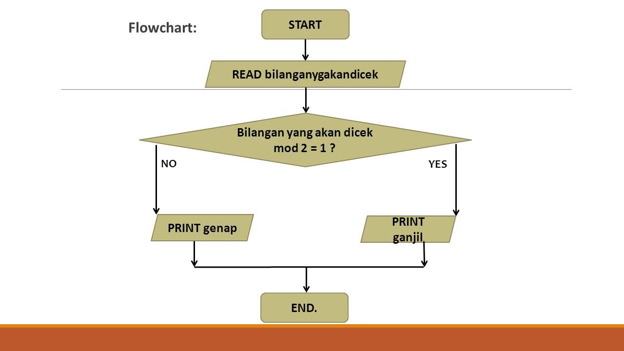 Flowchart: START READ bilanganygakandicek Bilangan yang akan dicek mod 2 = 1 ? NO YES PRINT genap END. PRINT ganjil