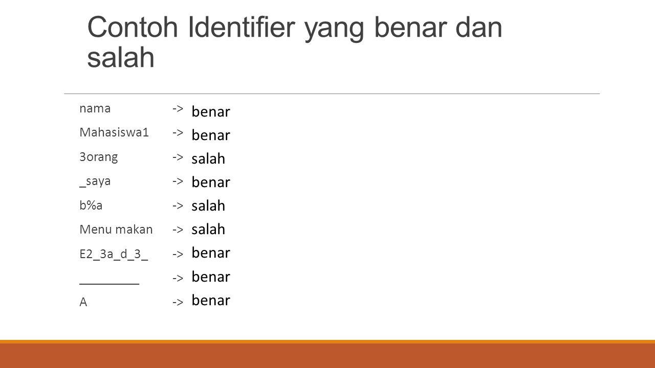 Contoh Identifier yang benar dan salah nama -> Mahasiswa1-> 3orang-> _saya-> b%a-> Menu makan-> E2_3a_d_3_-> _________-> A-> benar salah benar salah b