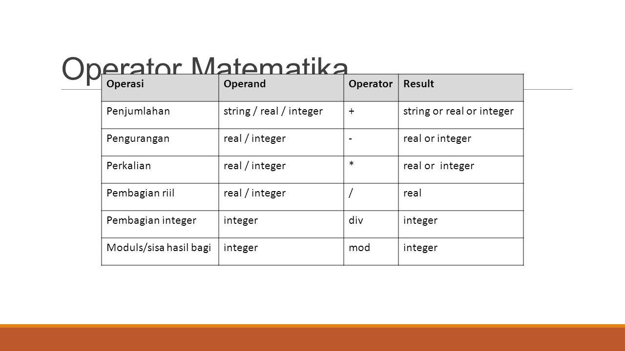 Operator Matematika OperasiOperandOperatorResult Penjumlahanstring / real / integer+string or real or integer Penguranganreal / integer-real or intege