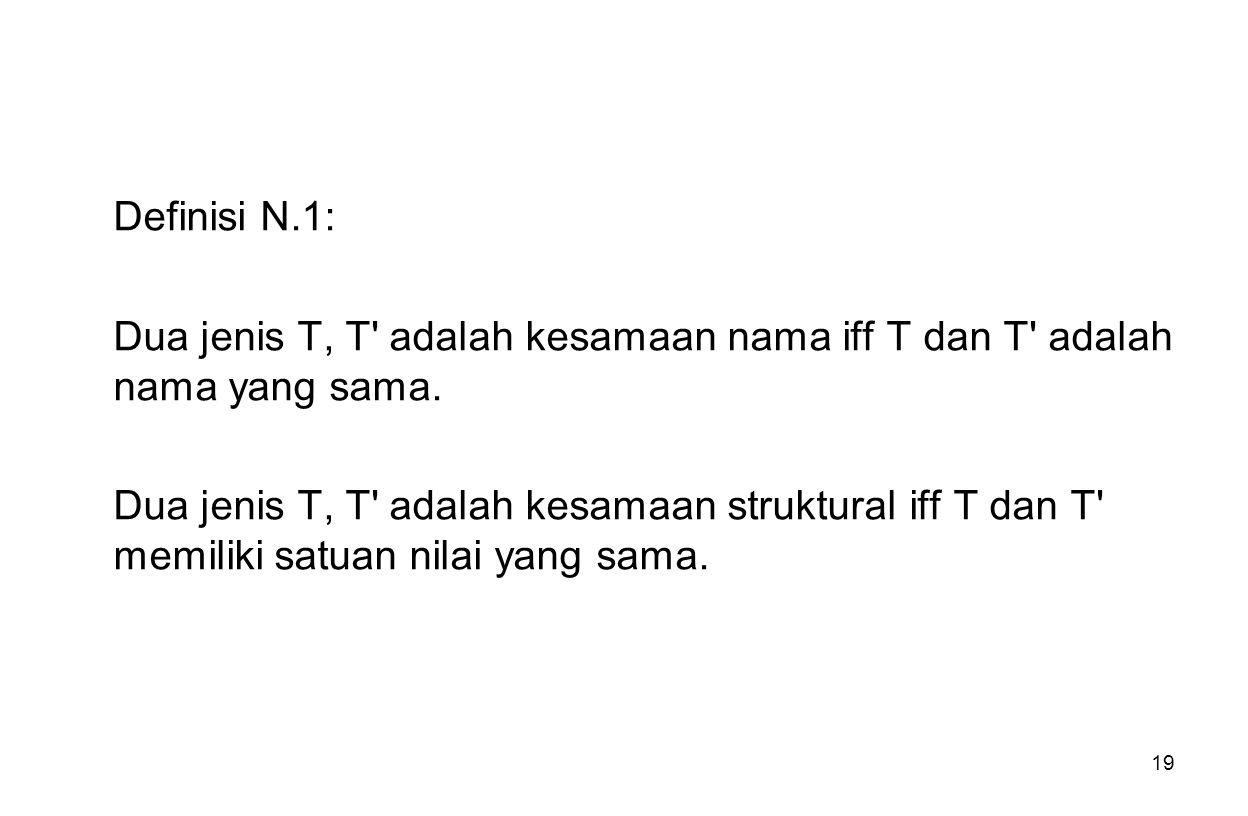 19 Definisi N.1: Dua jenis T, T adalah kesamaan nama iff T dan T adalah nama yang sama.