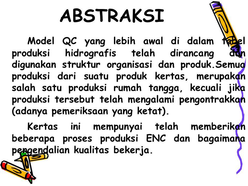 ABSTRAKSI Model QC yang lebih awal di dalam tabel produksi hidrografis telah dirancang dan digunakan struktur organisasi dan produk.Semua produksi dari suatu produk kertas, merupakan salah satu produksi rumah tangga, kecuali jika produksi tersebut telah mengalami pengontrakkan (adanya pemeriksaan yang ketat).