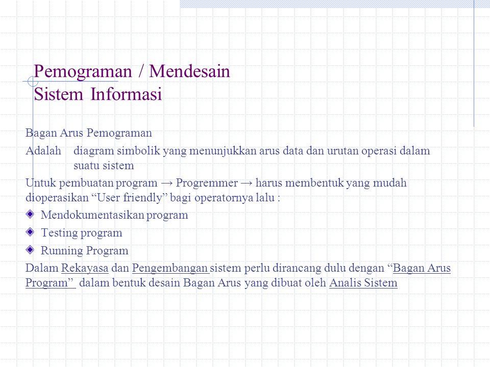 Pemograman / Mendesain Sistem Informasi Bagan Arus Pemograman Adalah diagram simbolik yang menunjukkan arus data dan urutan operasi dalam suatu sistem