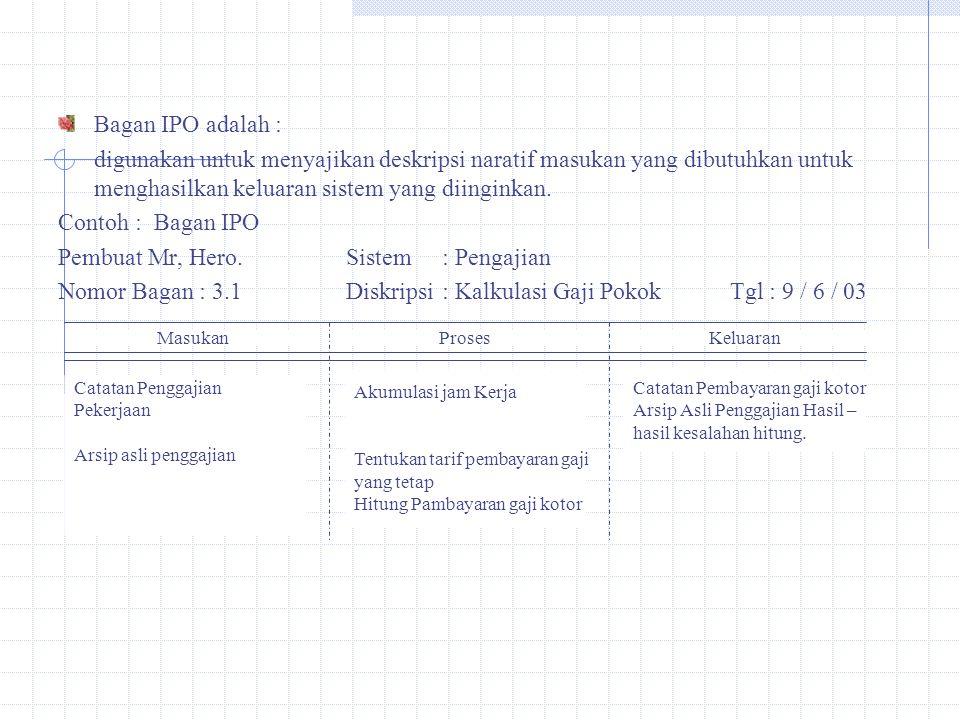 Bagan IPO adalah : digunakan untuk menyajikan deskripsi naratif masukan yang dibutuhkan untuk menghasilkan keluaran sistem yang diinginkan. Contoh :Ba