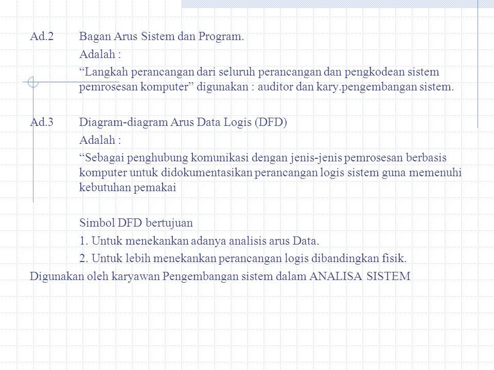 "Ad.2 Bagan Arus Sistem dan Program. Adalah : ""Langkah perancangan dari seluruh perancangan dan pengkodean sistem pemrosesan komputer"" digunakan : audi"