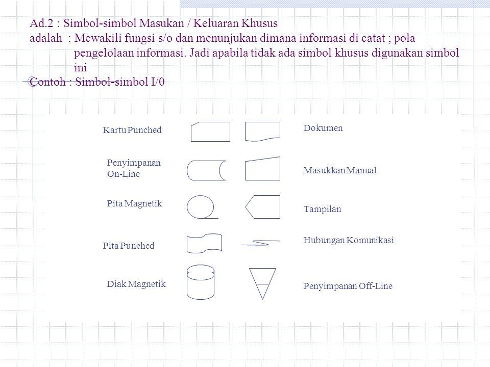 Ad.2 : Simbol-simbol Masukan / Keluaran Khusus adalah: Mewakili fungsi s/o dan menunjukan dimana informasi di catat ; pola pengelolaan informasi. Jadi