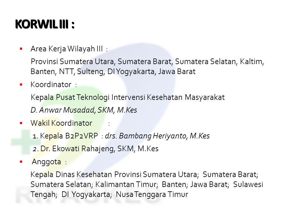 KORWIL III :  Area Kerja Wilayah III : Provinsi Sumatera Utara, Sumatera Barat, Sumatera Selatan, Kaltim, Banten, NTT, Sulteng, DI Yogyakarta, Jawa B