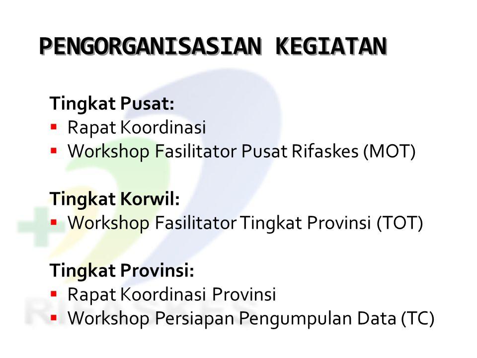 PENGORGANISASIAN KEGIATAN Tingkat Pusat:  Rapat Koordinasi  Workshop Fasilitator Pusat Rifaskes (MOT) Tingkat Korwil:  Workshop Fasilitator Tingkat