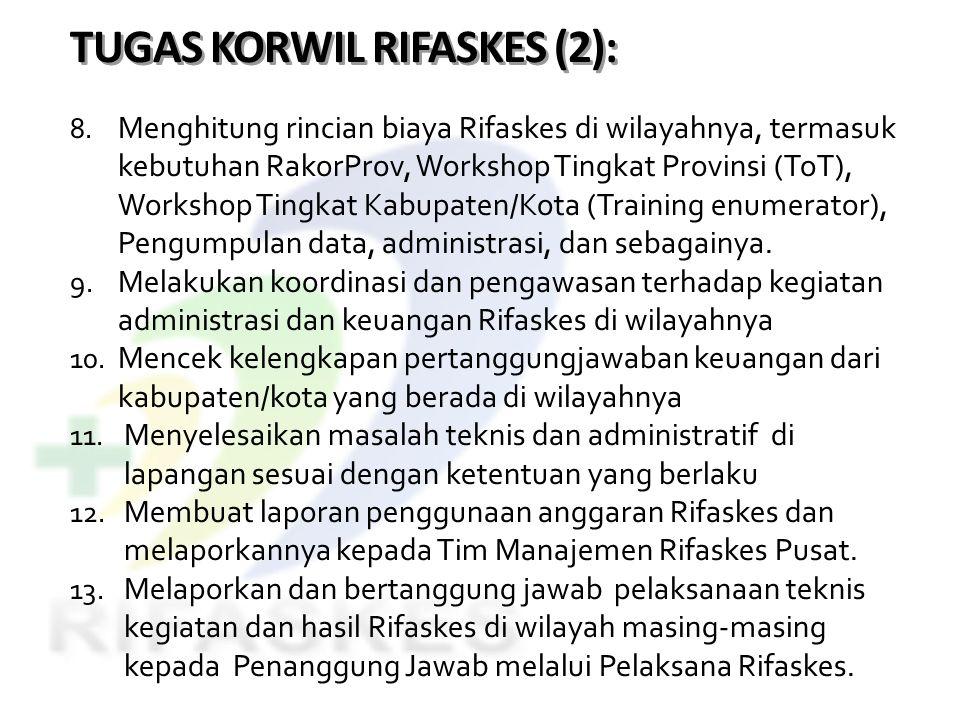 TUGAS KORWIL RIFASKES (2): 8. Menghitung rincian biaya Rifaskes di wilayahnya, termasuk kebutuhan RakorProv, Workshop Tingkat Provinsi (ToT), Workshop