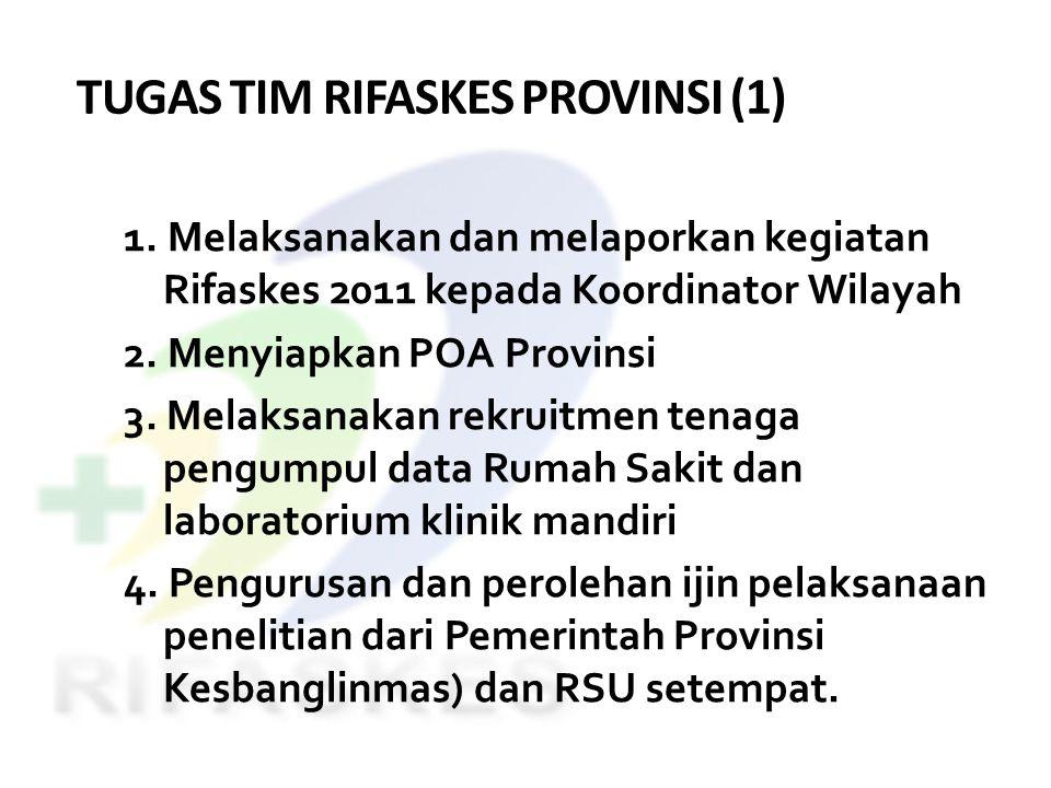 TUGAS TIM RIFASKES PROVINSI (1) 1. Melaksanakan dan melaporkan kegiatan Rifaskes 2011 kepada Koordinator Wilayah 2. Menyiapkan POA Provinsi 3. Melaksa